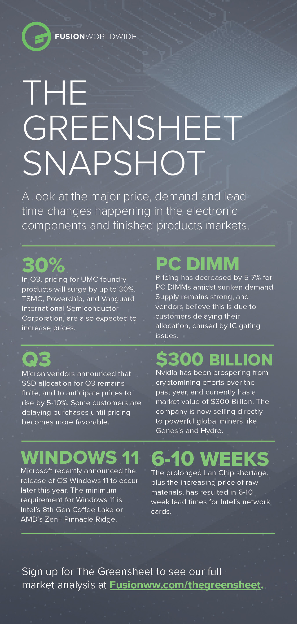 August 2021 Greensheet Infographic-Aug-11-2021-02-36-26-38-PM