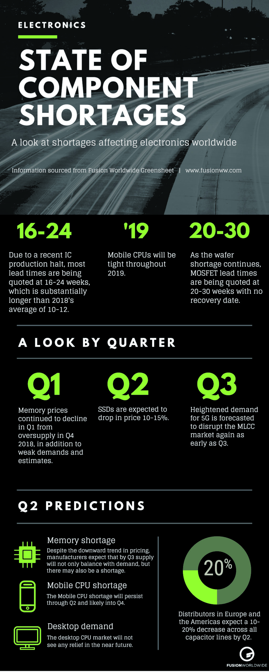 FWW-Q1-Infographic-Final-2a-scaled